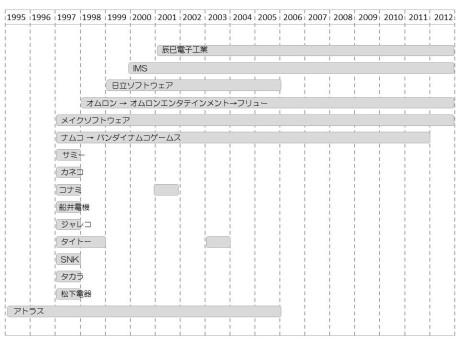 purikura_company